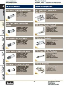 Complete Parker Pneumatic Products Michigan