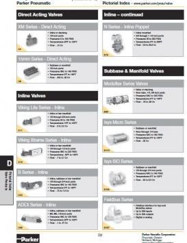 Pneumatic Valve Products Michigan