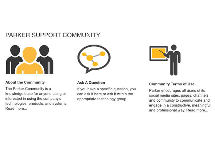 Parker Support Community